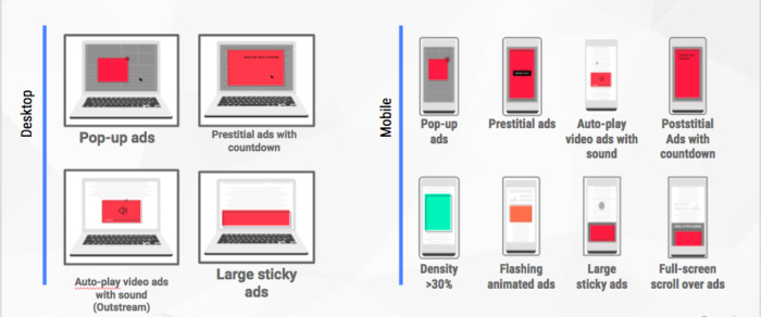 better ads chrome ad-blocking