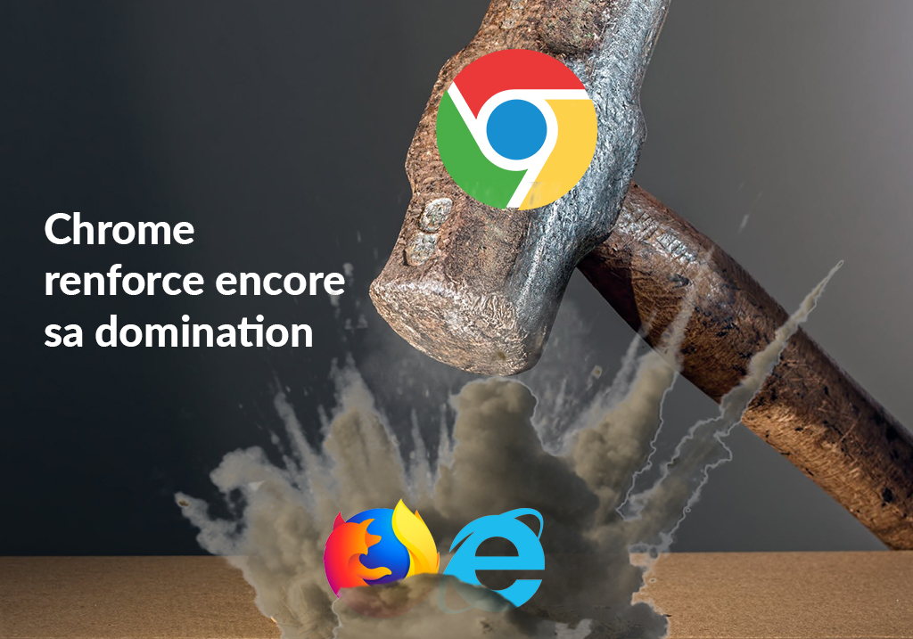 chrome domination