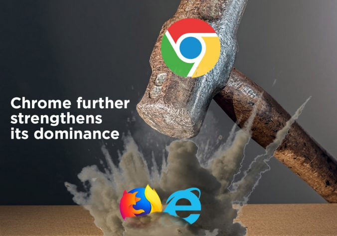 chrome dominance